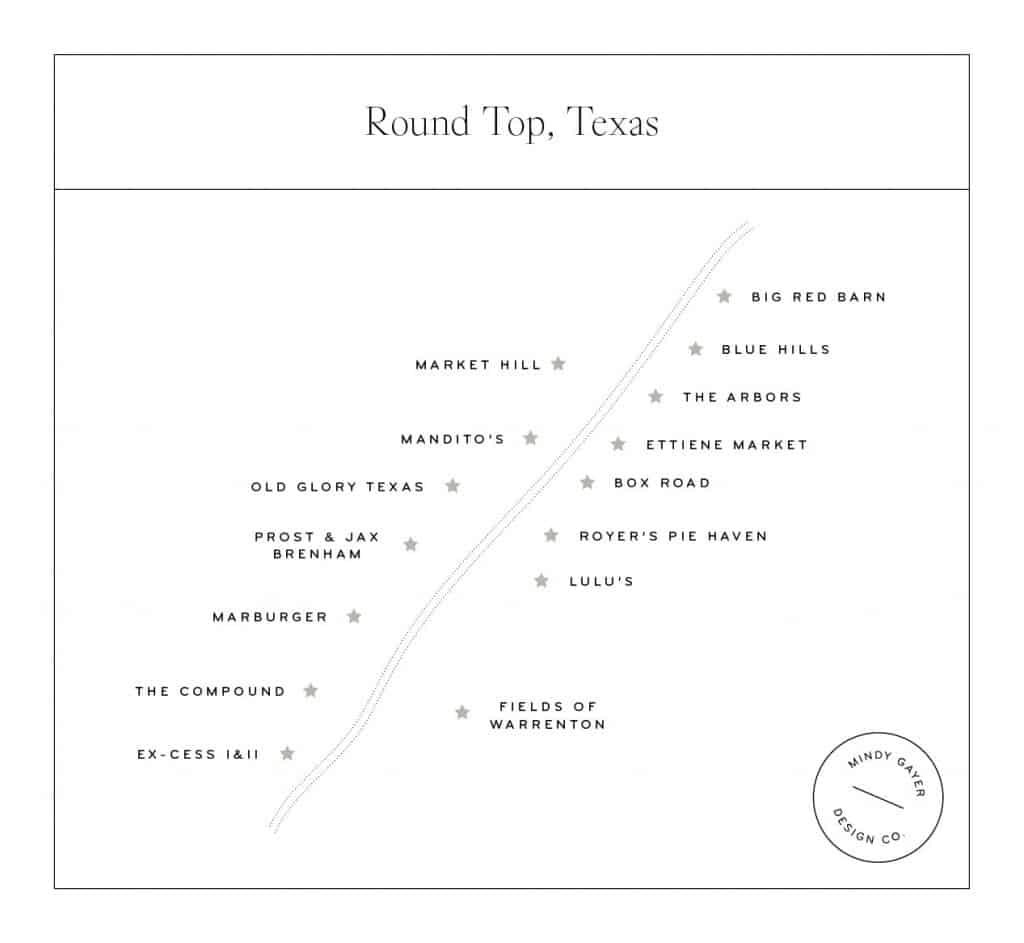Round Top Travel Guide - Mindy Gayer Design Co.